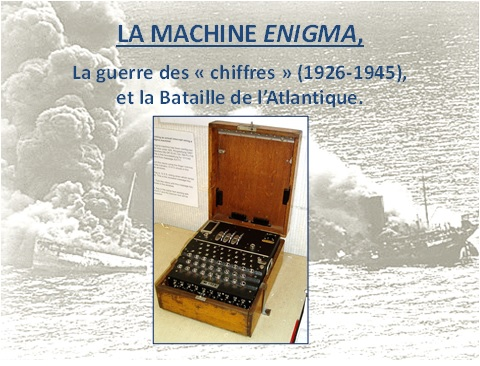 La machine Enigma
